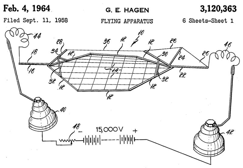 антигравитация левитация двигатель нло, принцип полёта нло, устройство нло, перемещение в пространстве и времени, antygravity uf